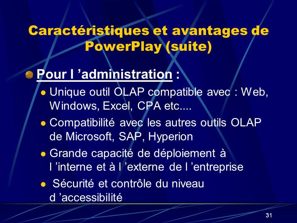 Caractéristiques et avantages de PowerPlay (suite)