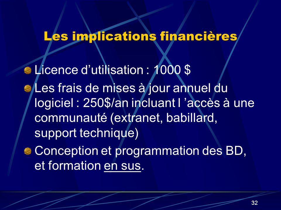 Les implications financières