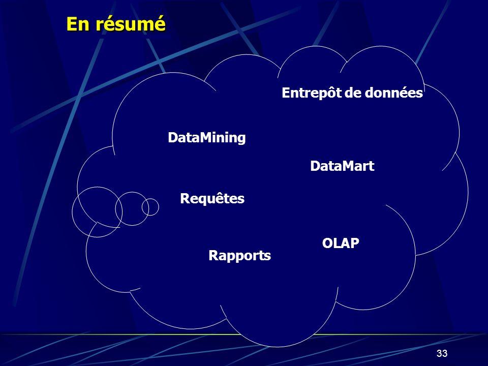 En résumé Entrepôt de données DataMining DataMart Requêtes OLAP