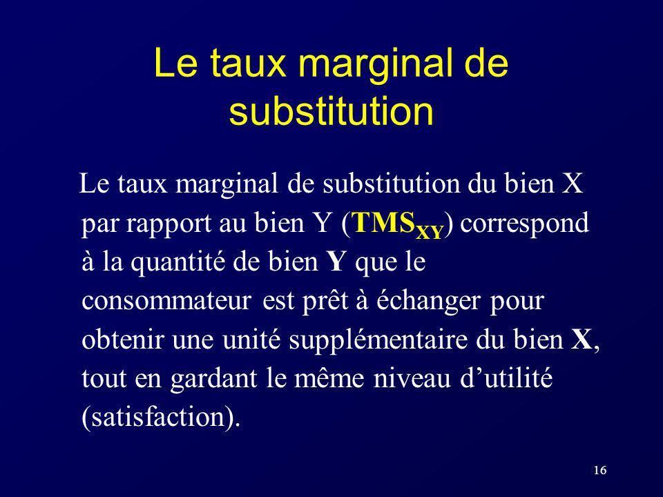 Le taux marginal de substitution