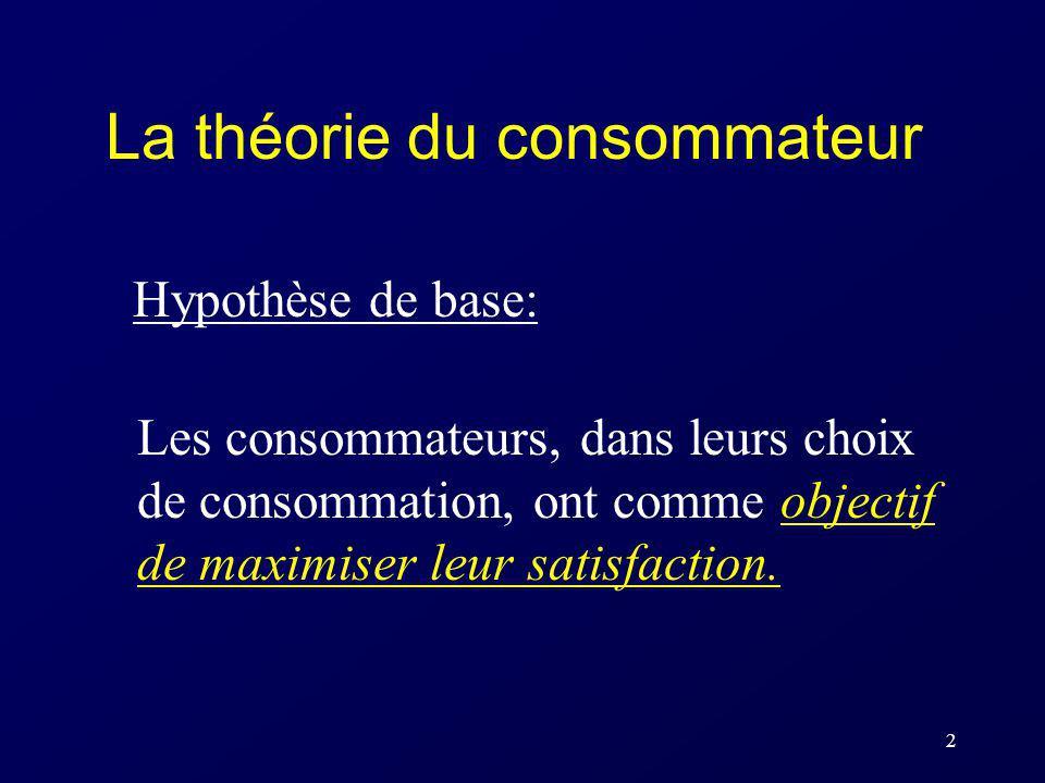 La théorie du consommateur