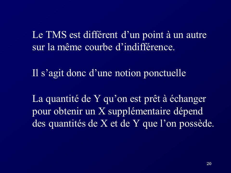 Le TMS est différent d'un point à un autre sur la même courbe d'indifférence.