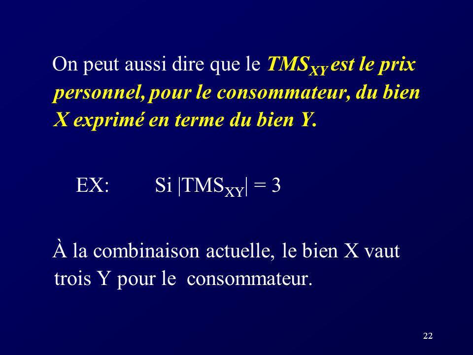 On peut aussi dire que le TMSXY est le prix personnel, pour le consommateur, du bien X exprimé en terme du bien Y.