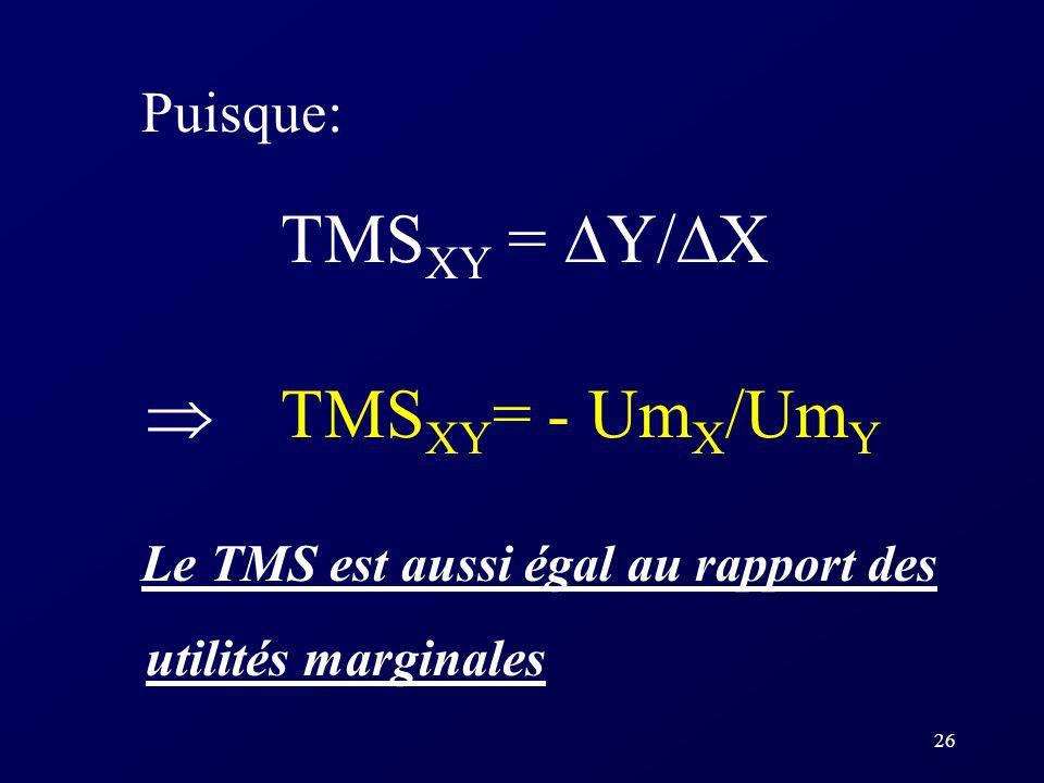Le TMS est aussi égal au rapport des utilités marginales
