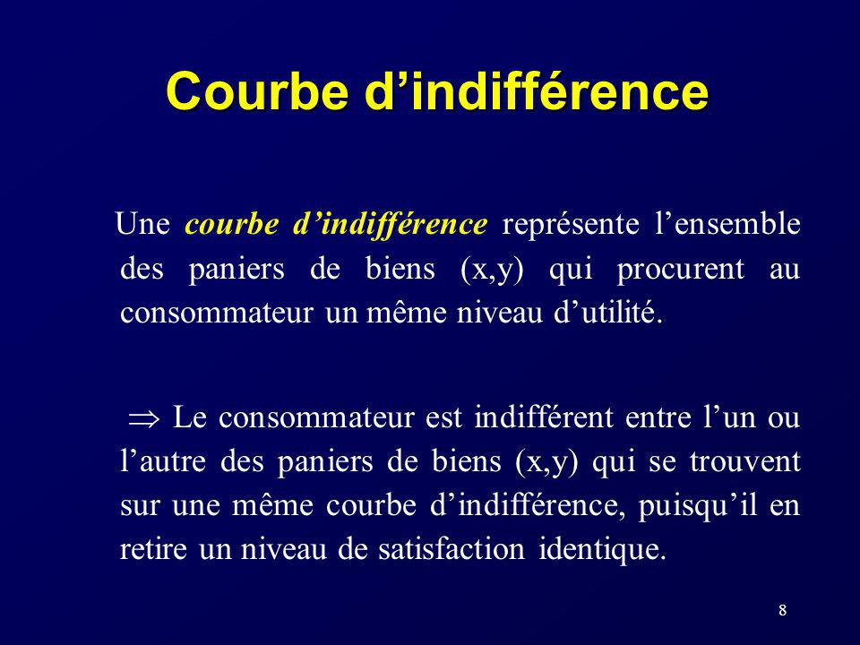 Courbe d'indifférence