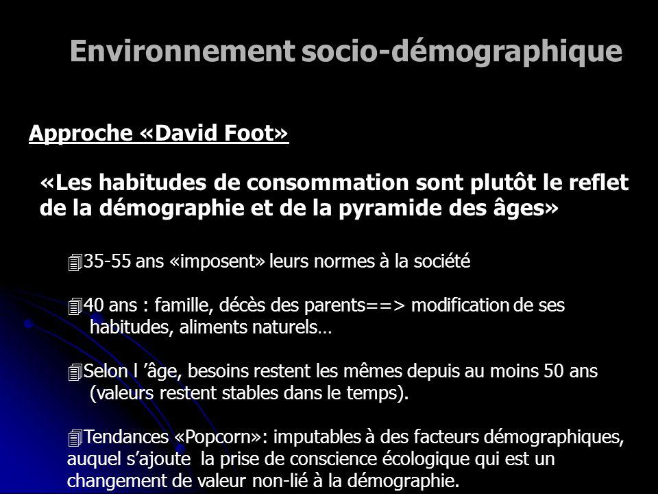 Environnement socio-démographique