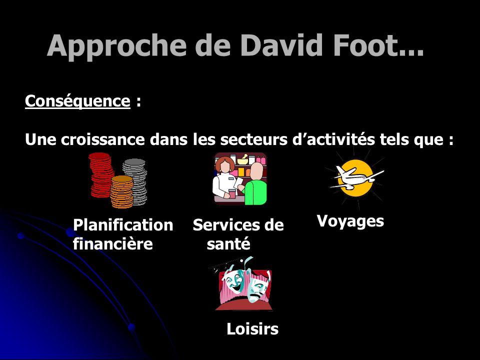 Approche de David Foot... Conséquence :