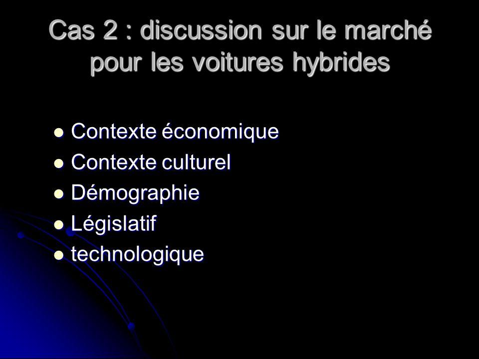 Cas 2 : discussion sur le marché pour les voitures hybrides