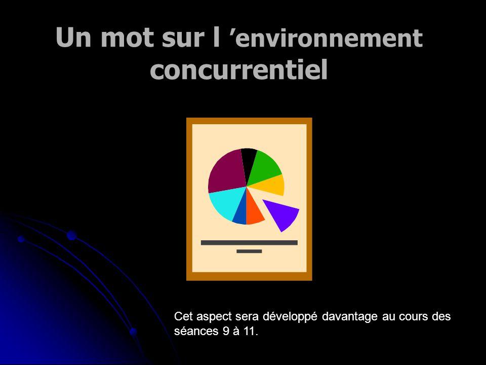 Un mot sur l 'environnement concurrentiel