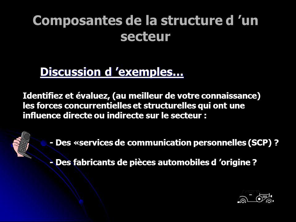 Composantes de la structure d 'un secteur