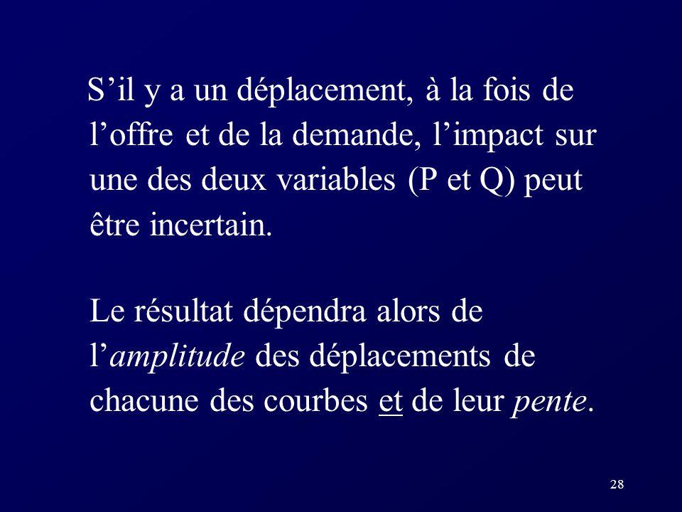 S'il y a un déplacement, à la fois de l'offre et de la demande, l'impact sur une des deux variables (P et Q) peut être incertain.