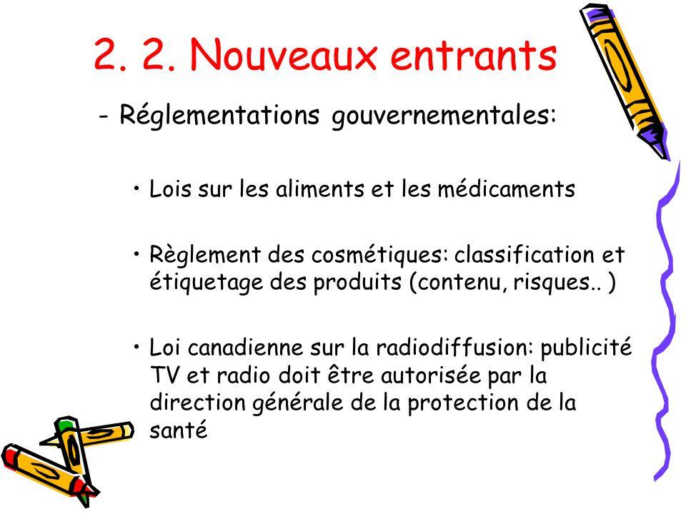 2. 2. Nouveaux entrants Réglementations gouvernementales:
