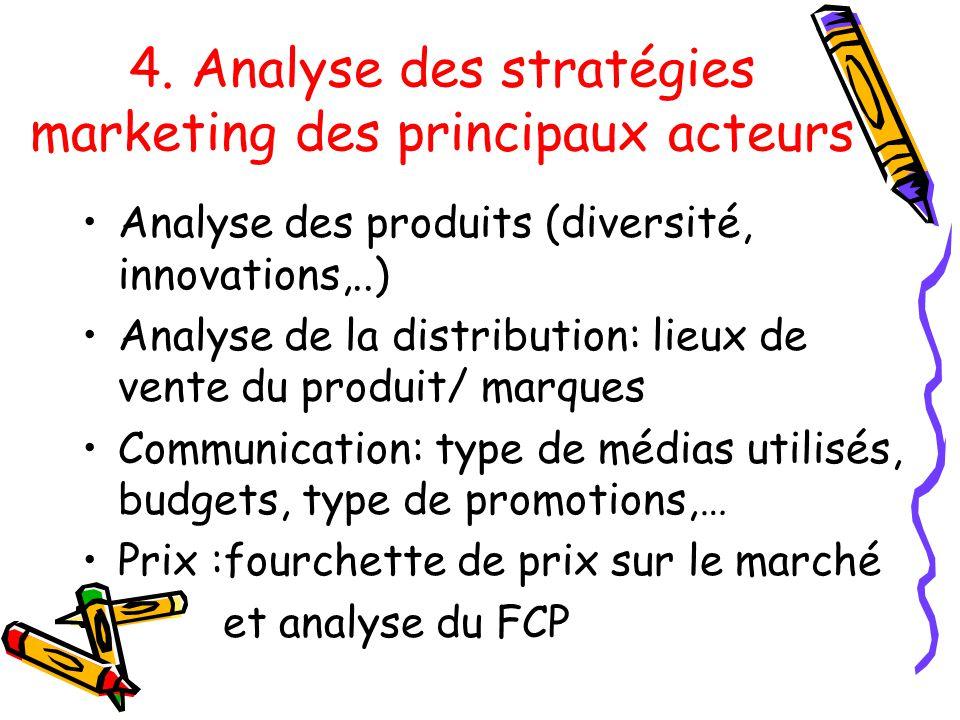 4. Analyse des stratégies marketing des principaux acteurs