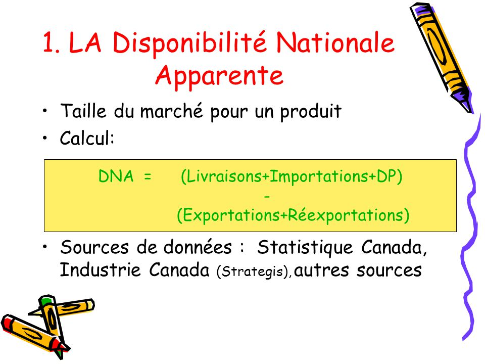 1. LA Disponibilité Nationale Apparente