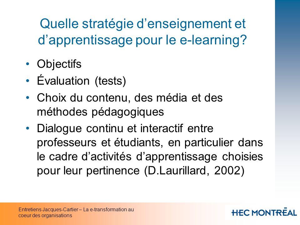 Quelle stratégie d'enseignement et d'apprentissage pour le e-learning