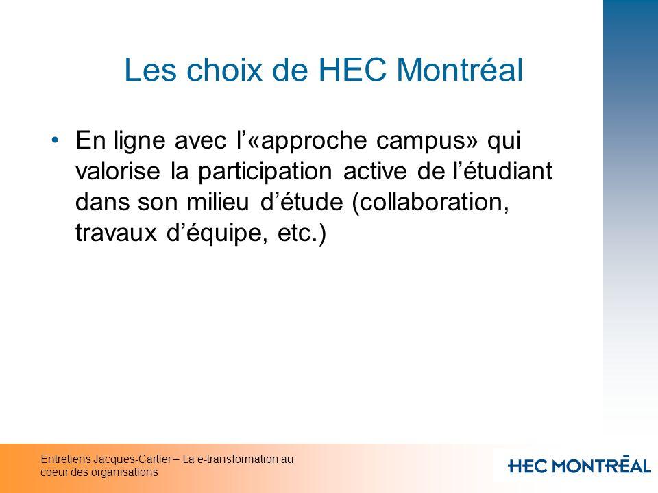 Les choix de HEC Montréal