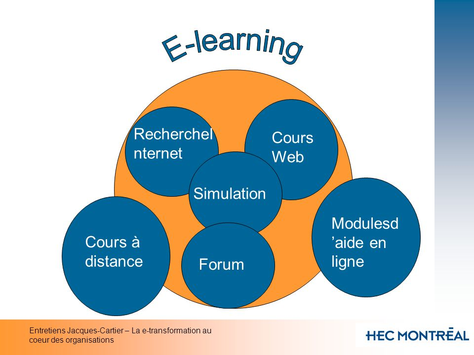 E-learning RechercheInternet CoursWeb Simulation