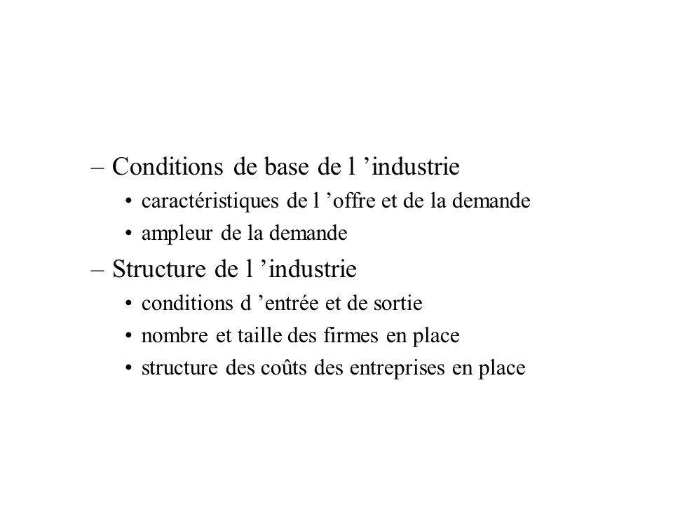 Conditions de base de l 'industrie