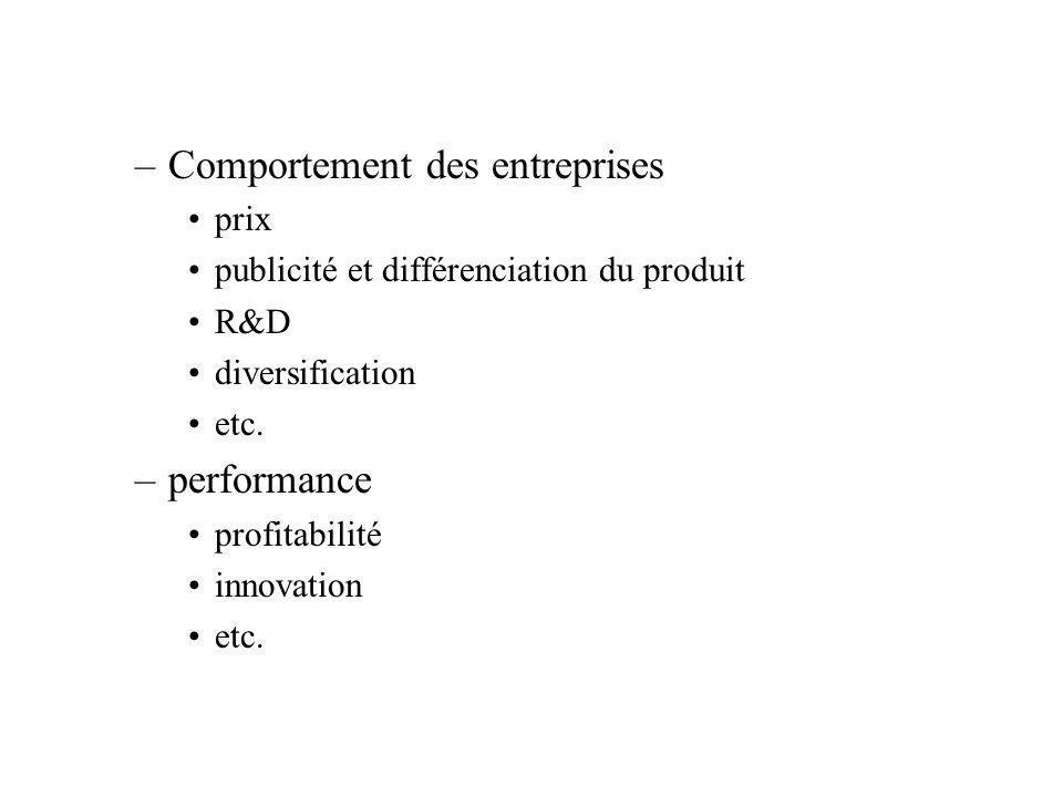Comportement des entreprises