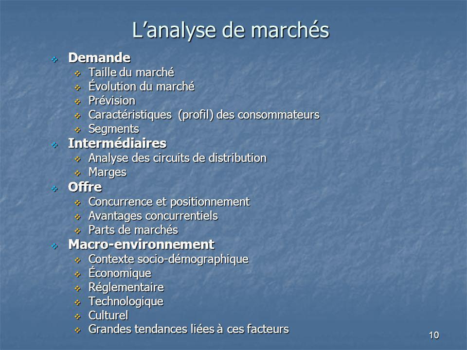 L'analyse de marchés Demande Intermédiaires Offre Macro-environnement