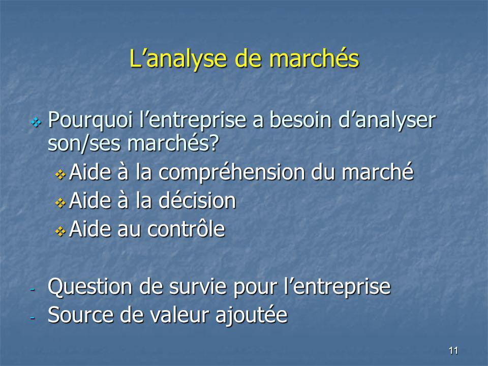 L'analyse de marchés Pourquoi l'entreprise a besoin d'analyser son/ses marchés Aide à la compréhension du marché.
