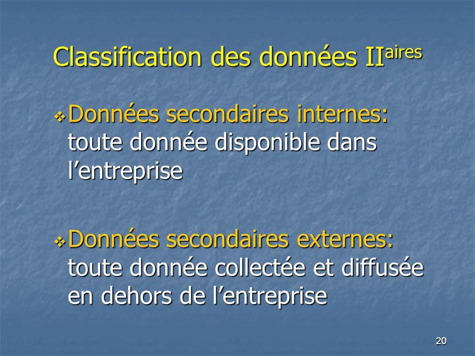 Classification des données IIaires