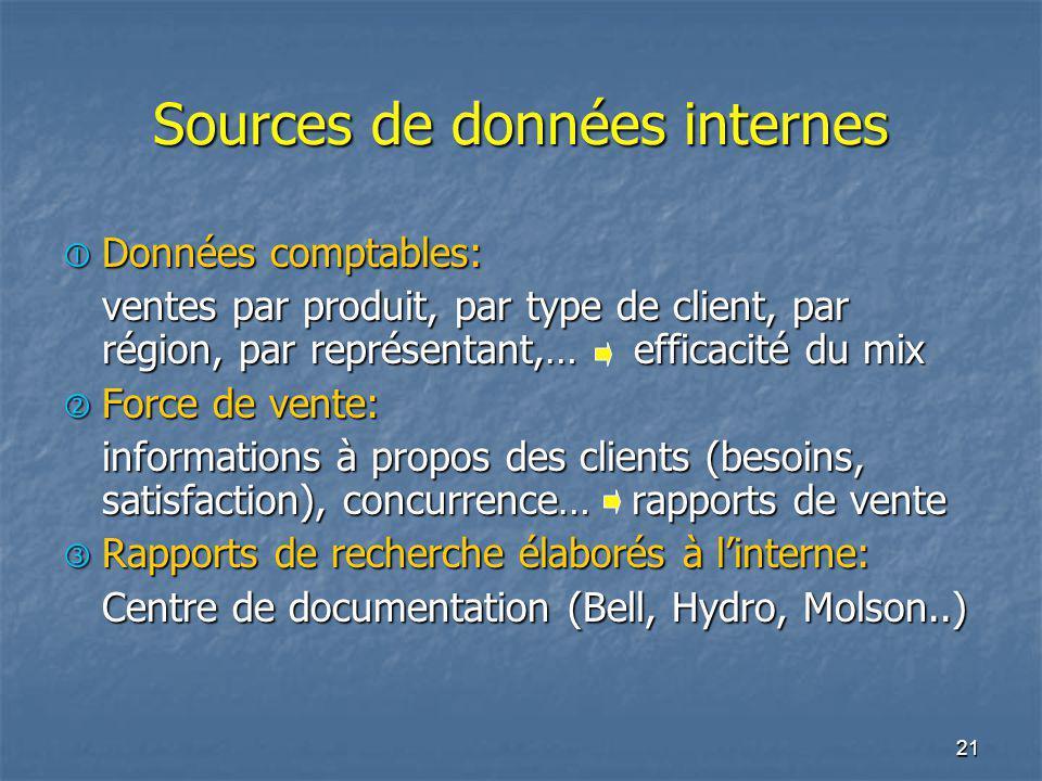 Sources de données internes