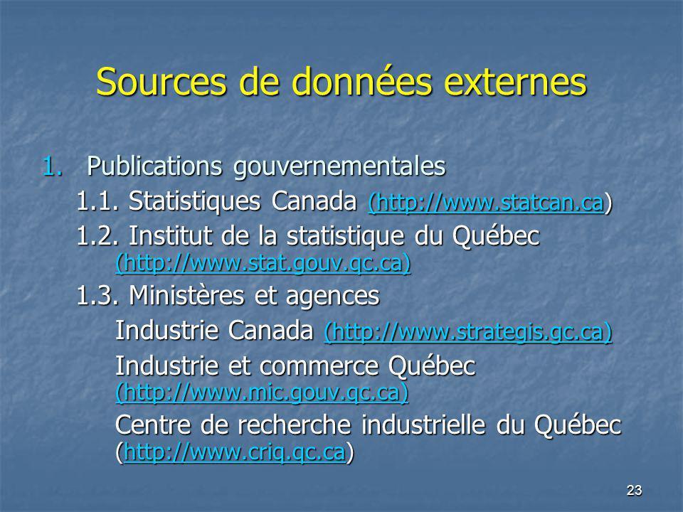 Sources de données externes