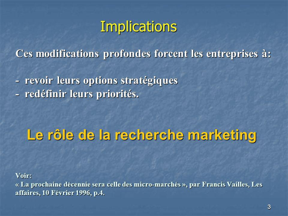 Le rôle de la recherche marketing