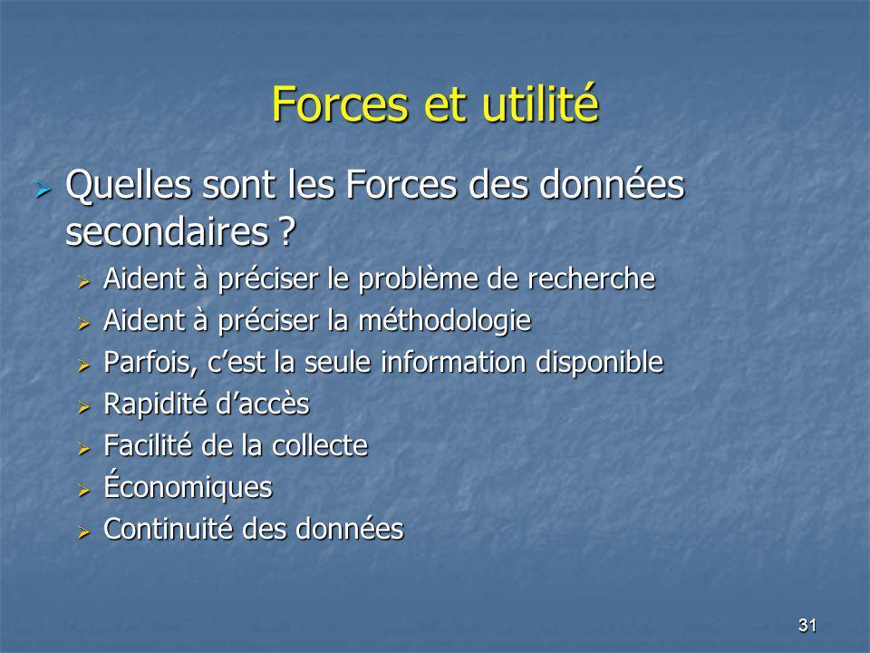 Forces et utilité Quelles sont les Forces des données secondaires