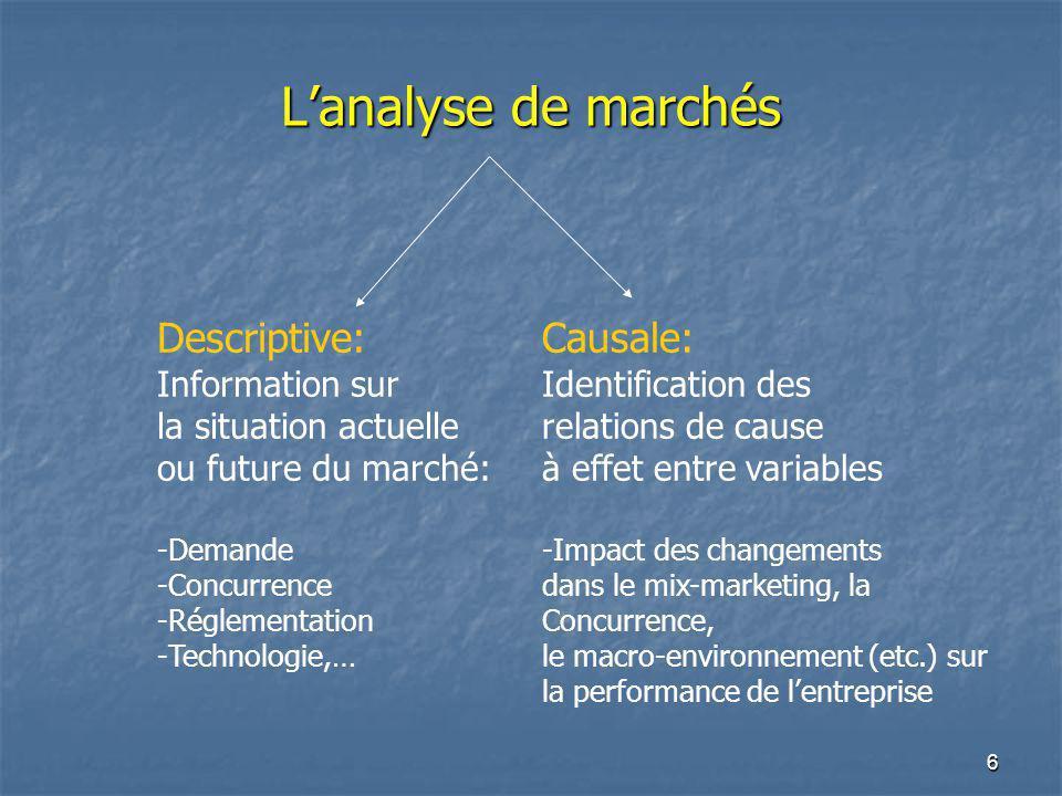 L'analyse de marchés Descriptive: Causale: Information sur
