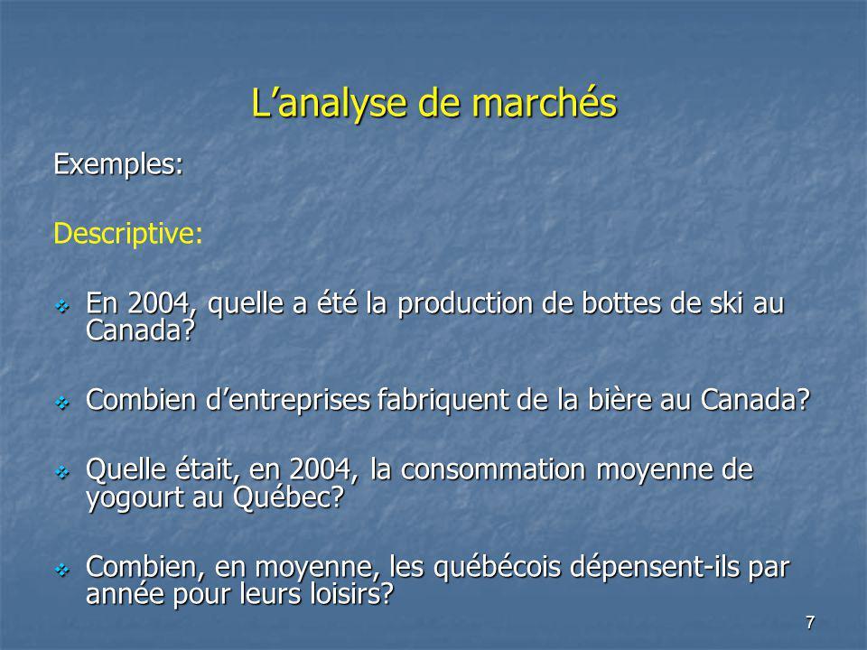 L'analyse de marchés Exemples: Descriptive: