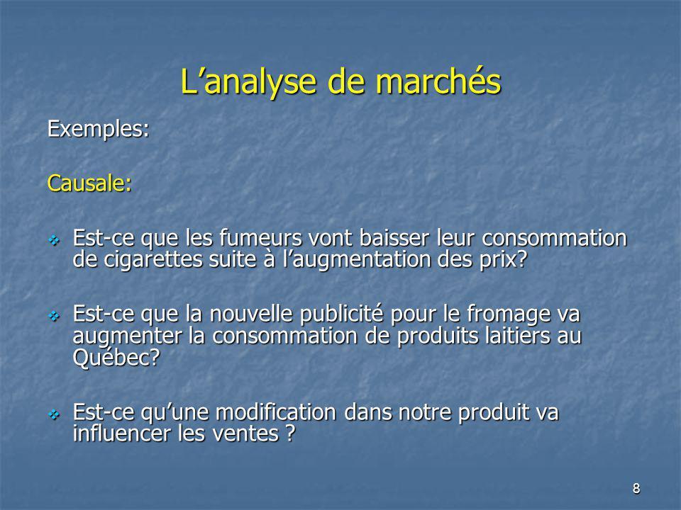 L'analyse de marchés Exemples: Causale: