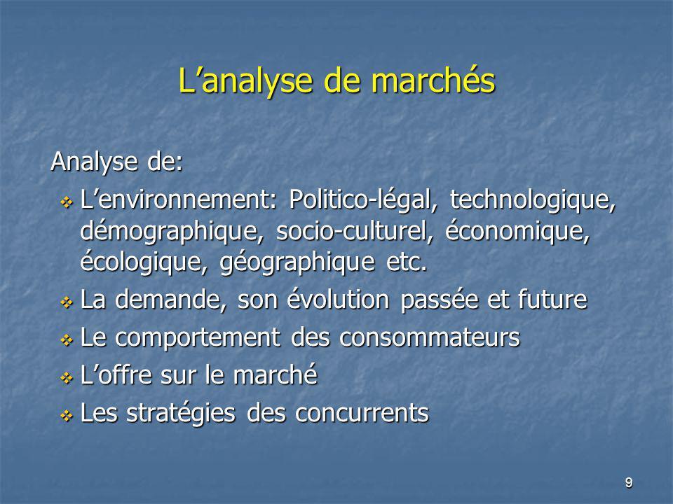 L'analyse de marchés Analyse de: