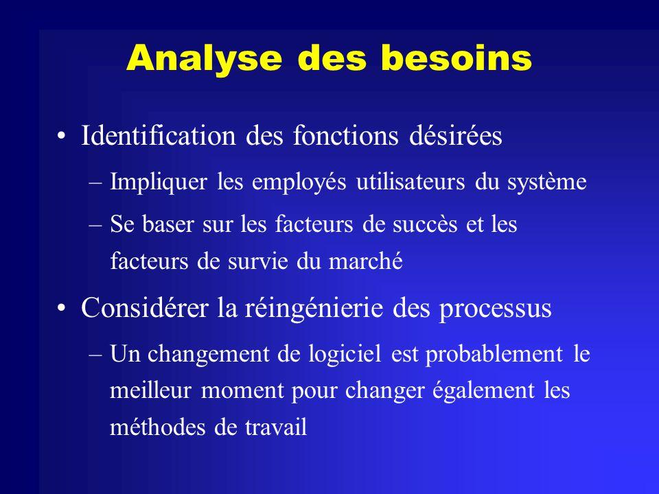 Analyse des besoins Identification des fonctions désirées