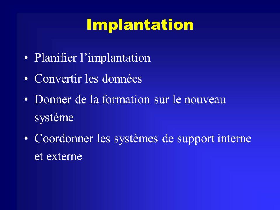 Implantation Planifier l'implantation Convertir les données