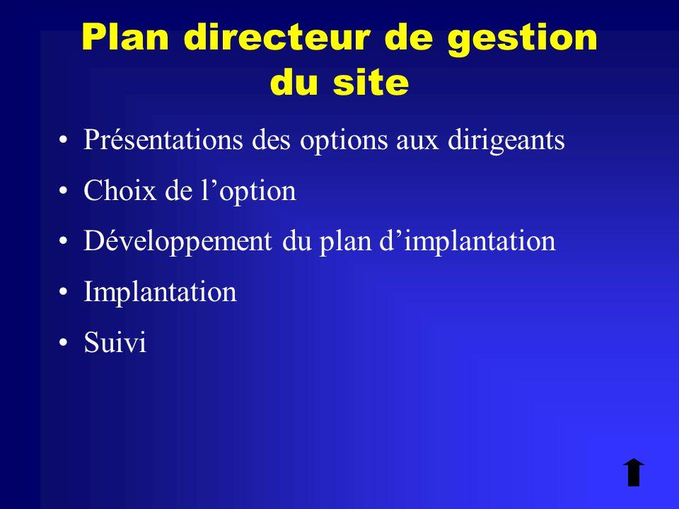 Plan directeur de gestion du site