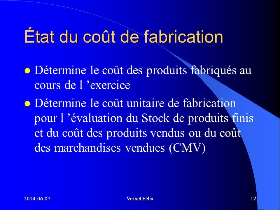 État du coût de fabrication