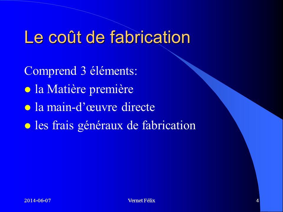 Le coût de fabrication Comprend 3 éléments: la Matière première