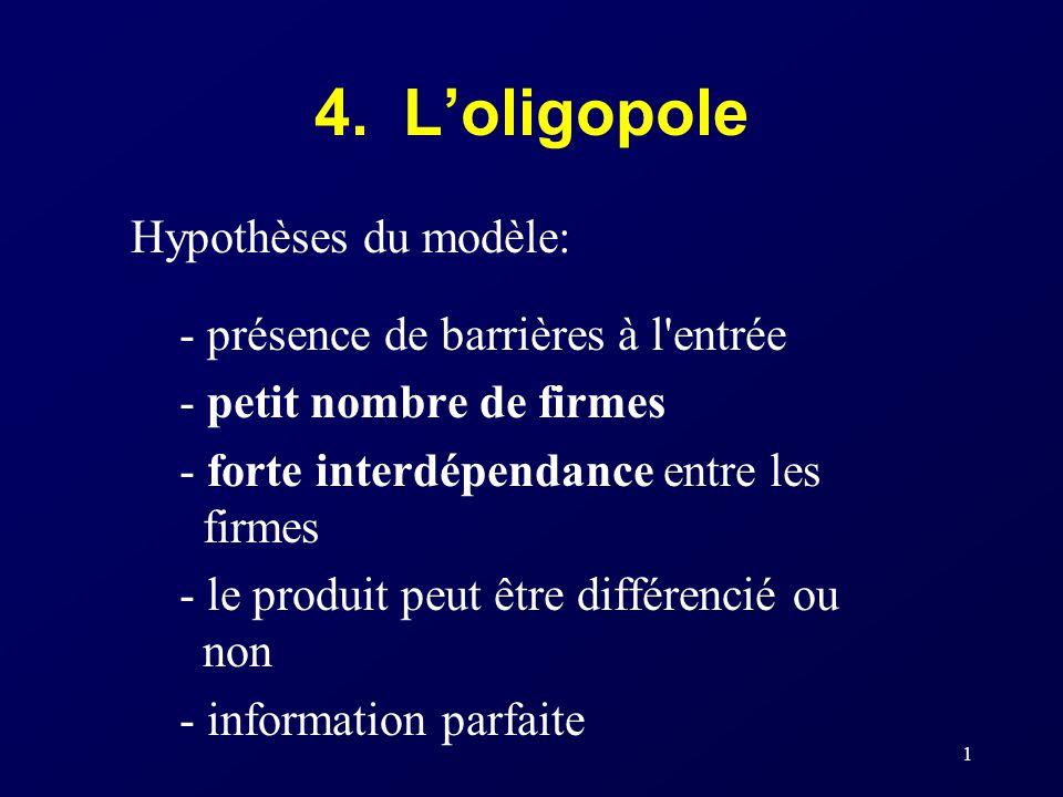 4. L'oligopole Hypothèses du modèle: