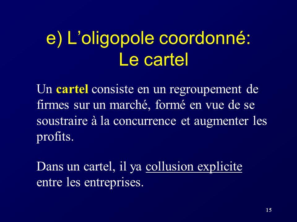 e) L'oligopole coordonné: Le cartel