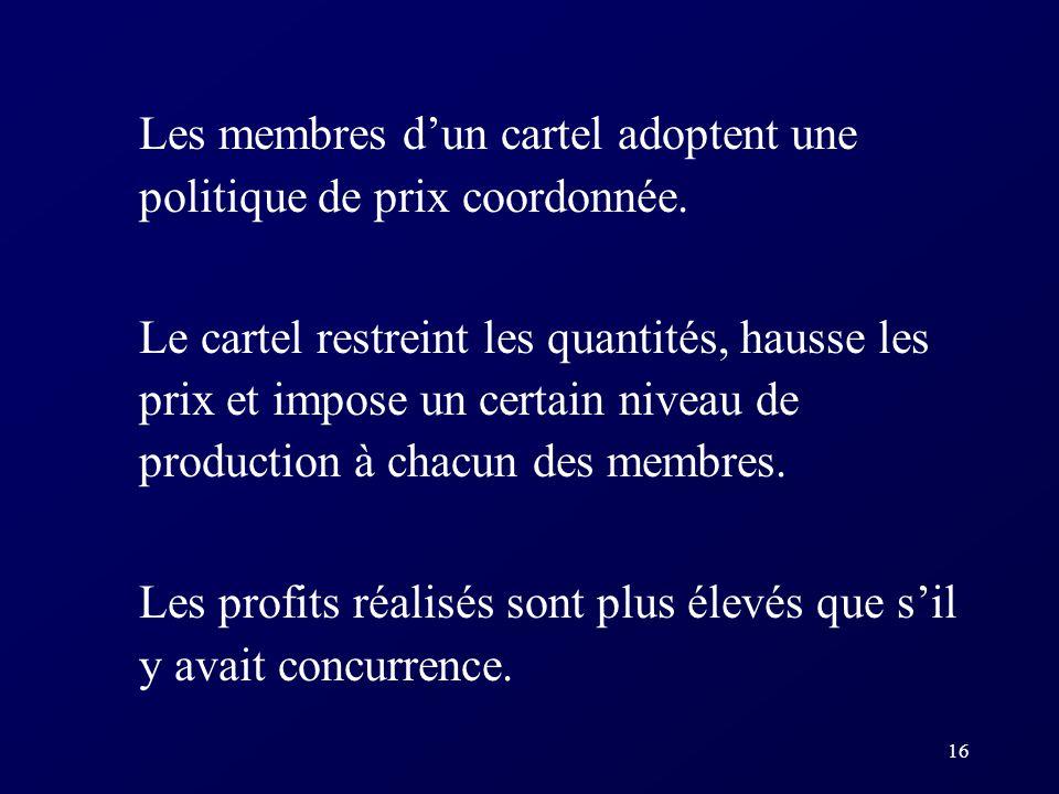 Les membres d'un cartel adoptent une politique de prix coordonnée.