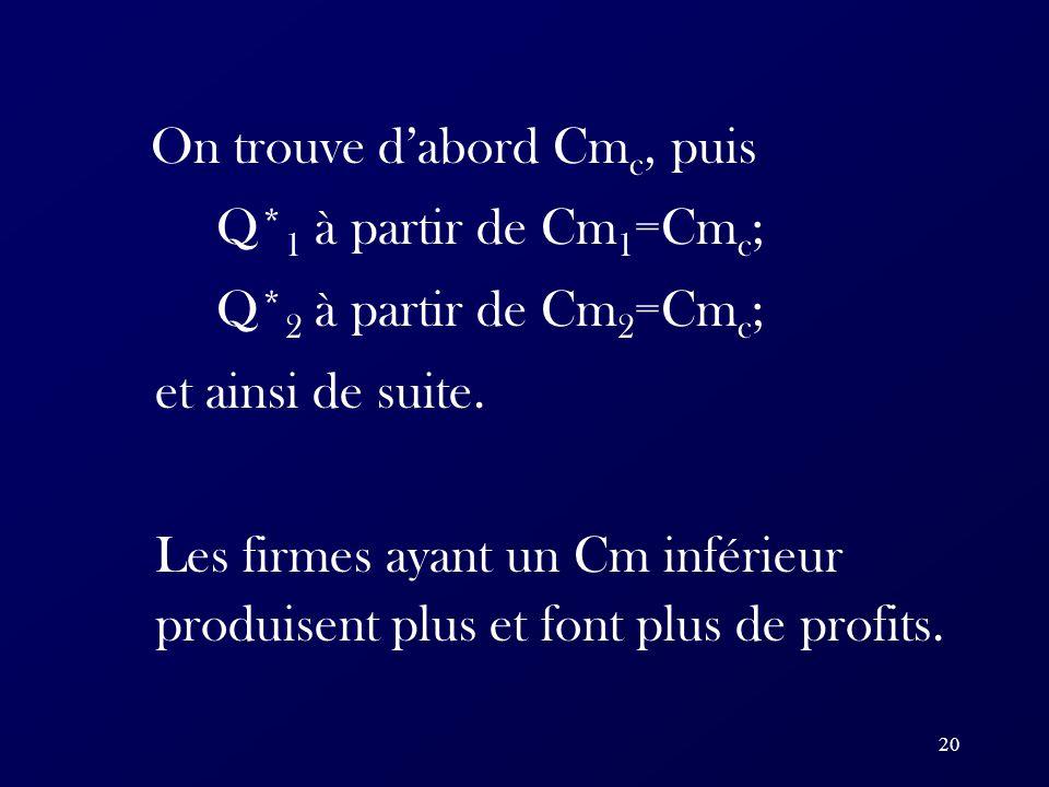 Q*1 à partir de Cm1=Cmc; Q*2 à partir de Cm2=Cmc; et ainsi de suite.