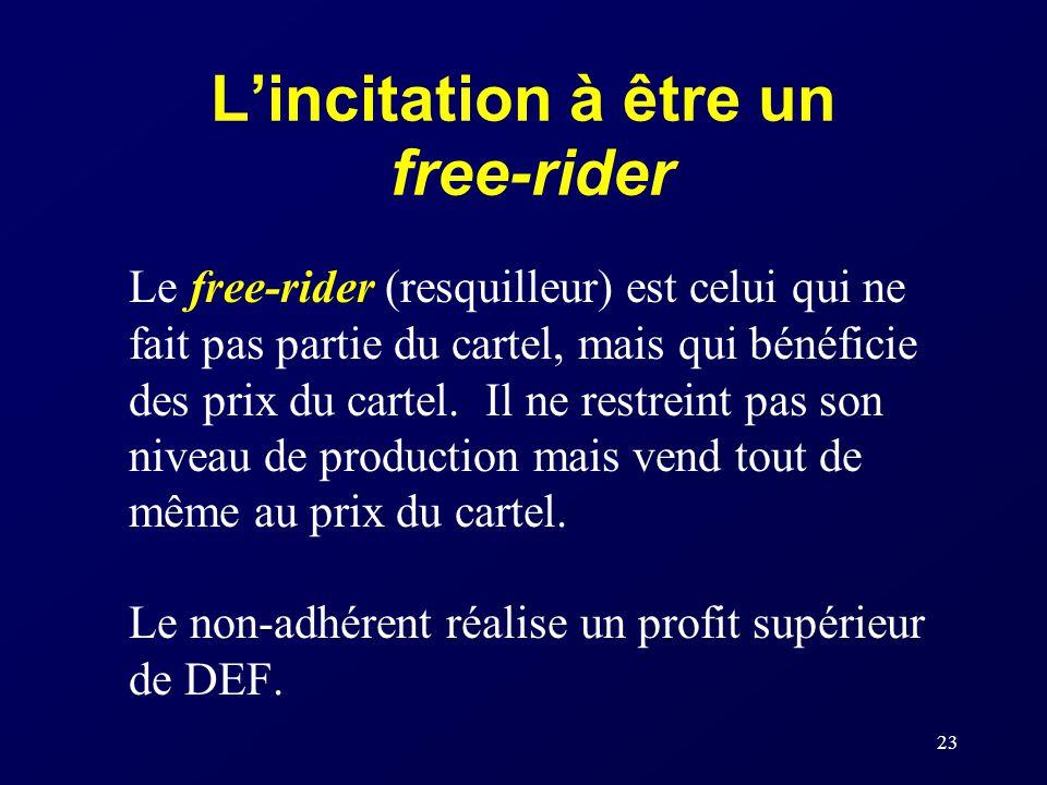 L'incitation à être un free-rider
