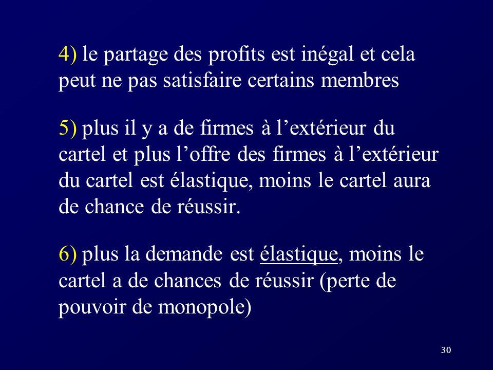 4) le partage des profits est inégal et cela peut ne pas satisfaire certains membres