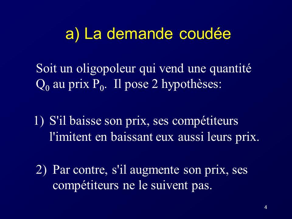 a) La demande coudée Soit un oligopoleur qui vend une quantité Q0 au prix P0. Il pose 2 hypothèses: