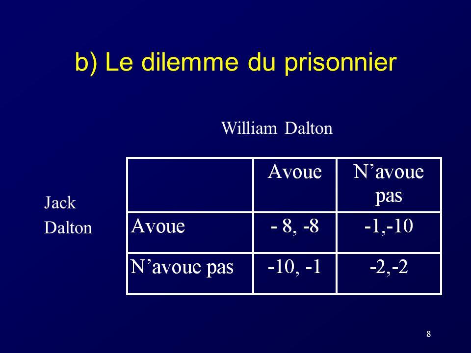 b) Le dilemme du prisonnier