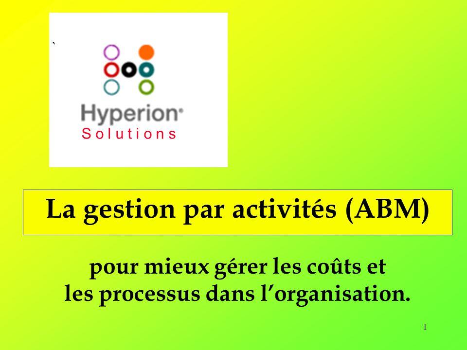 La gestion par activités (ABM)
