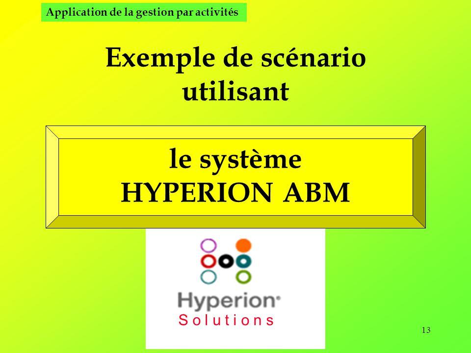 Exemple de scénario utilisant le système HYPERION ABM