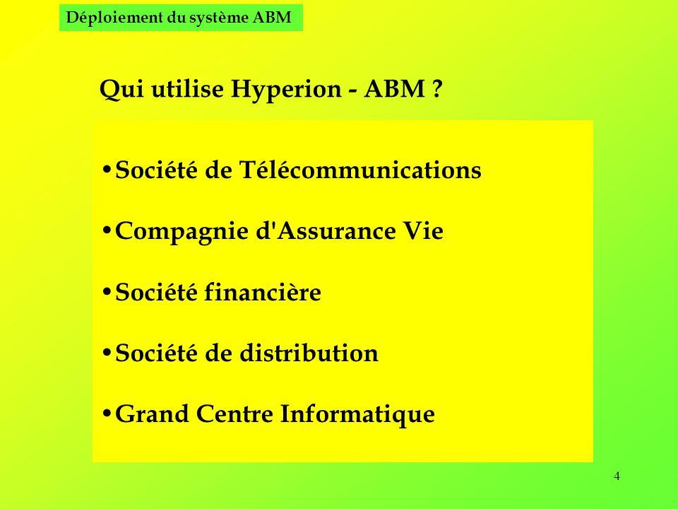 Qui utilise Hyperion - ABM